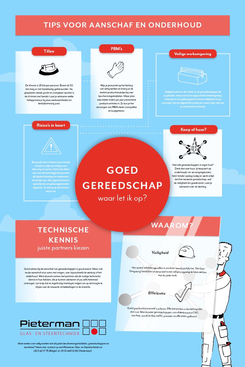infographic goed gereedschap